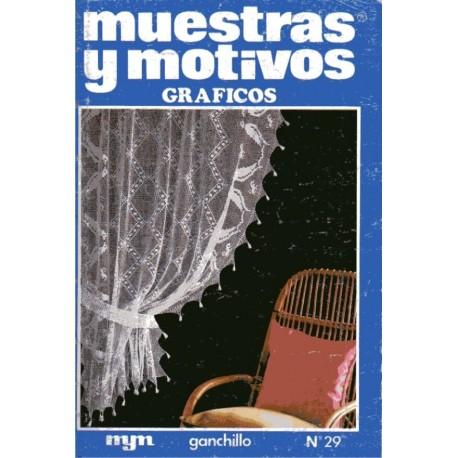 Graficos Mym - Graficos 29